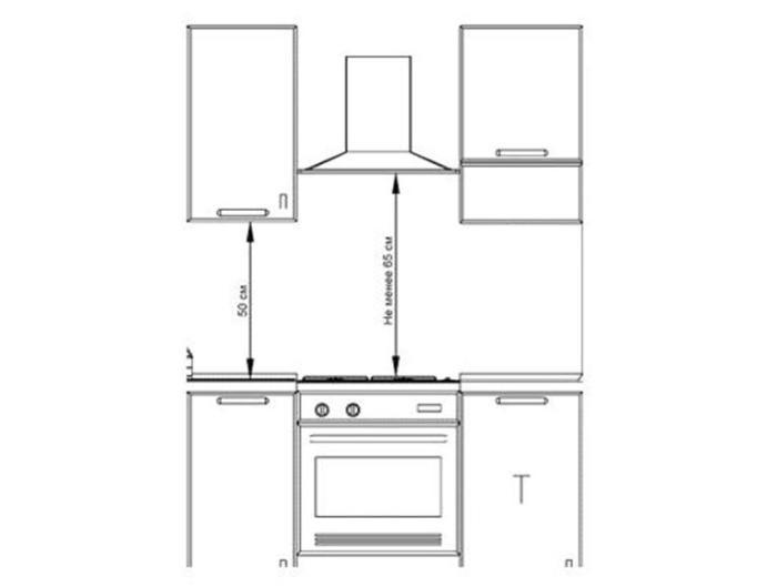 Планирование установки вытяжного шкафа