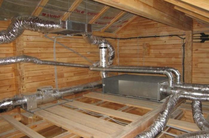 Установка и трубы вентиляции