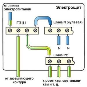 Обозначение проводов в электрощитовой