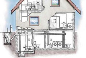Фото – схема изометрического варианта внутренней канализации
