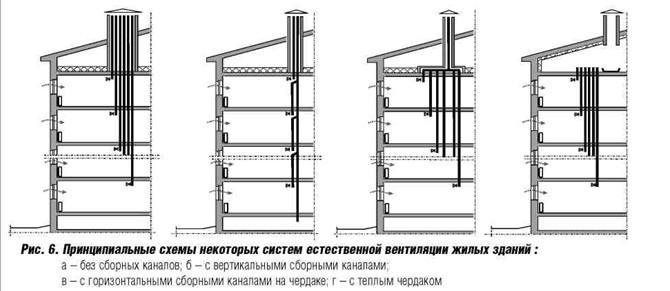 Схемы согласно СНиП
