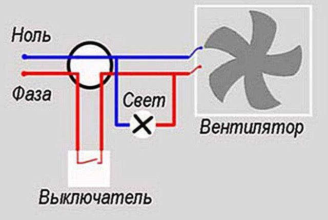 Простейшая схема общей цепи вентилятора и освещения