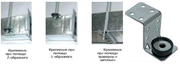 Монтаж воздуховодов с помощью шпилек и профиля, шпилек и траверсы; Z-образный профиль