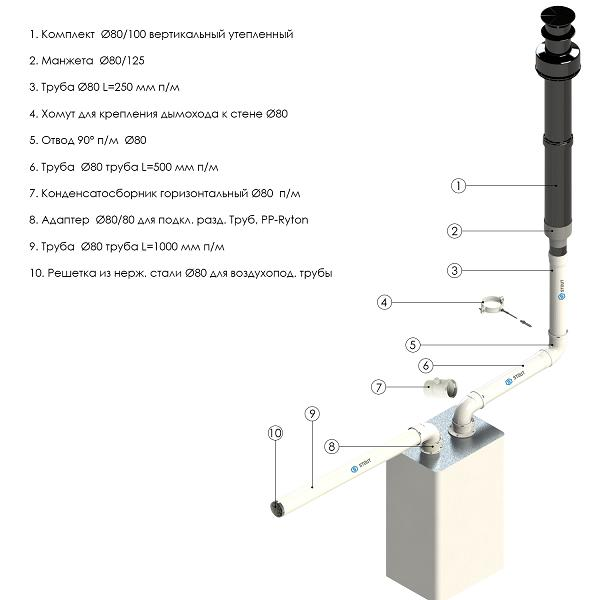 Составные части коаксиального дымохода