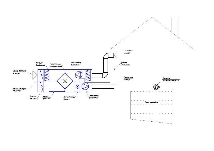 Схема вентиляции бассейна с рекуперацией тепла