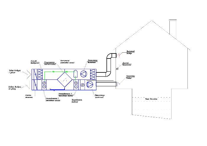 Схема вентиляции бассейна на базе специальной установки с встроенным тепловым насосом