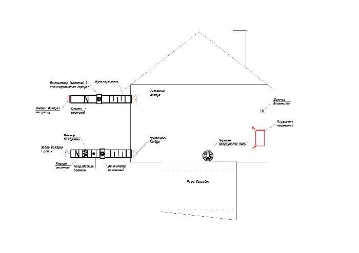 Схема системы вентиляции бассейна с осушителем воздуха
