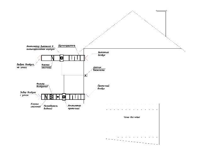 Схема приточно-вытяжной вентиляции бассейна