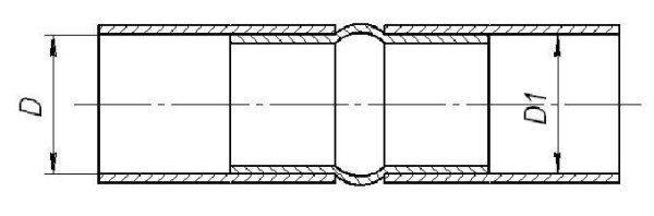 Схема ниппельного соединения