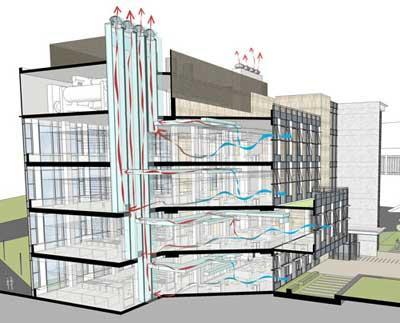 Схема работы вентиляционной системы многоэтажки