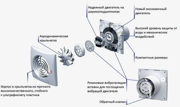 Подробная схема вытяжного вентилятора
