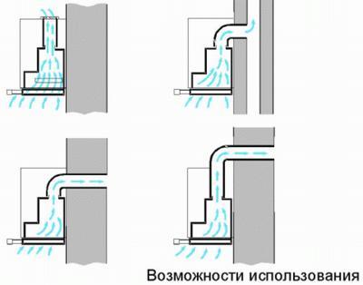 Мощная вытяжка может создать разрежение в квартире
