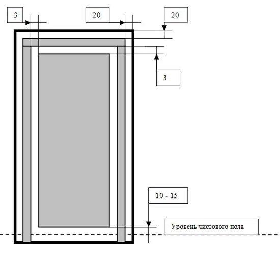 Размеры двери в уборную с вентзазором