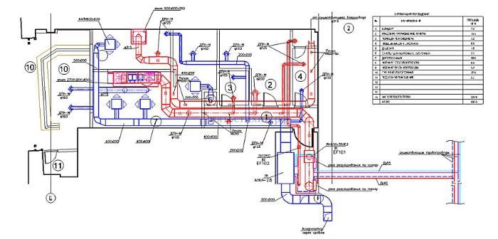 Проект вентиляции