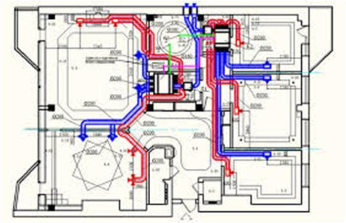 Проектирование воздухообменной системы