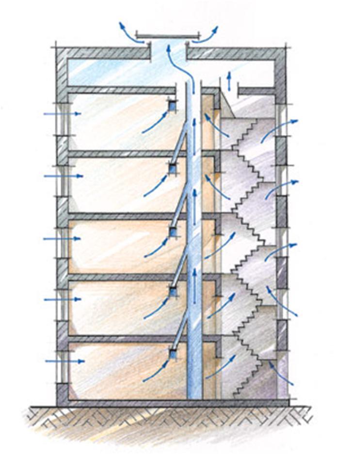 Циркуляция воздуха в жилом здании