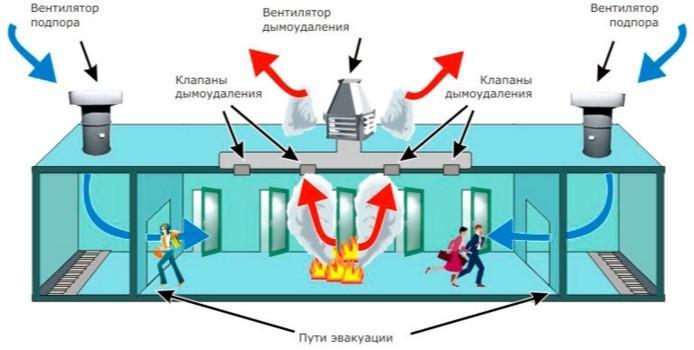 protivodymnaya-ventilyaciya_00001