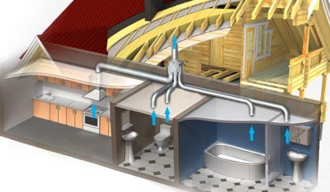 Пример построения вытяжной вентиляции