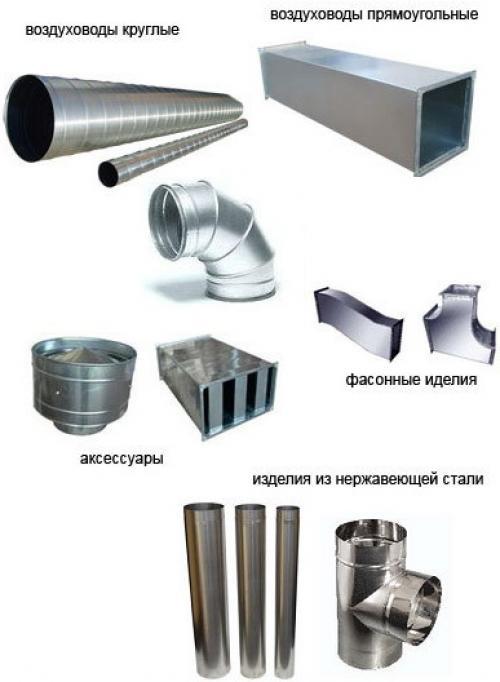 Элементы вентиляционных систем