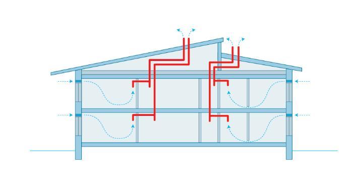 Естественная вентиляция - схема