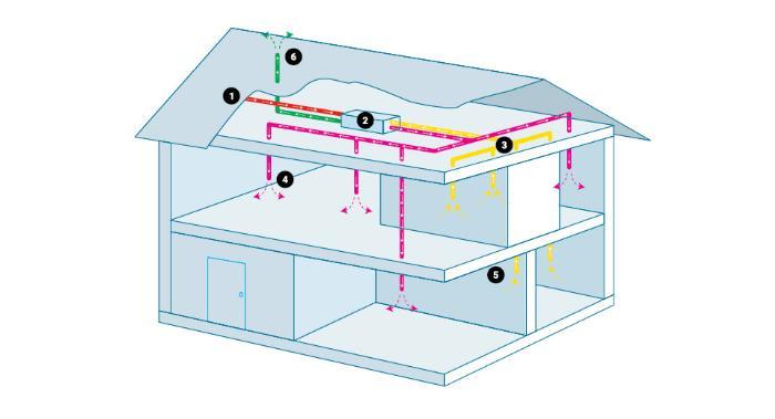 Принудительная вентиляция - схема
