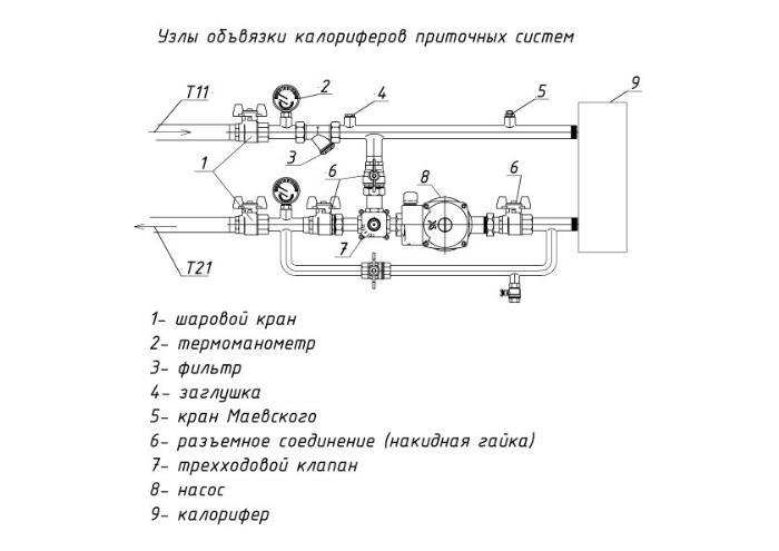 Обвязка калорифера – это система труб, датчиков давления и температуры, регулировочного и запорного элементов