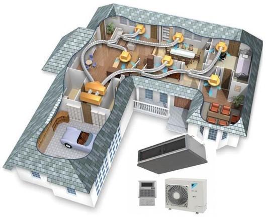 Принципиальная схема системы канального кондиционера
