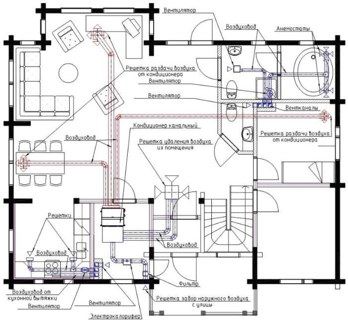 Схема расположения основных элементов канального кондиционера принудительной системы вентиляции
