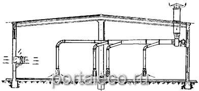 Схема общеобменной механической вентиляции производственного здания