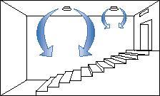 Основной и дополнительный диффузоры