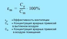 Формула эффективности вентиляции