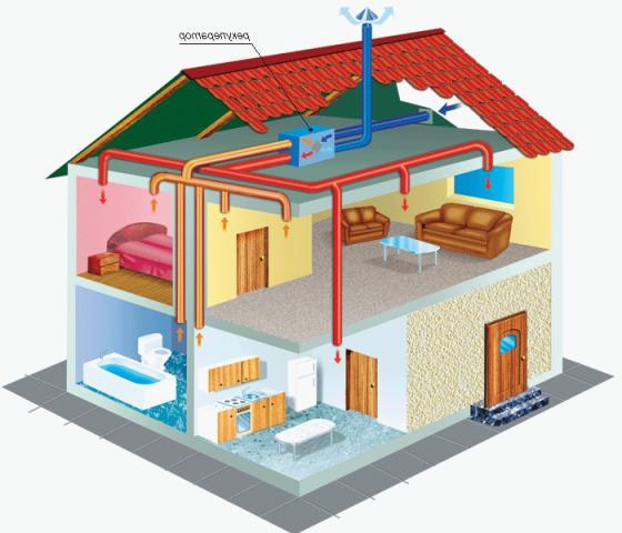 Схема вентиляции деревянного дома своими руками
