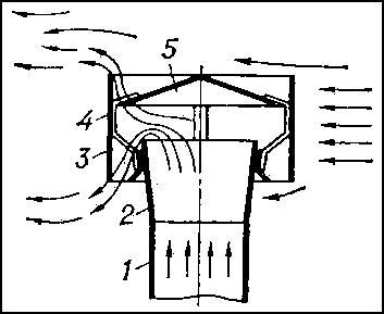 Схема работы дефлектора
