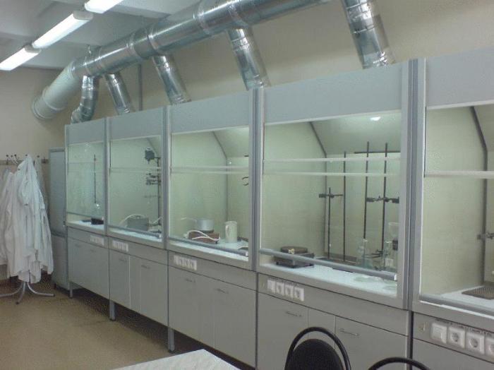 Вентиляция кабинета химии
