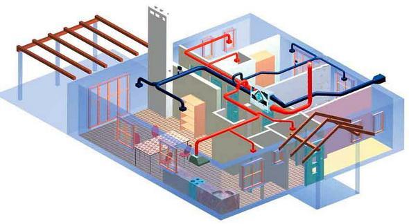 механическая вентиляция в частном доме