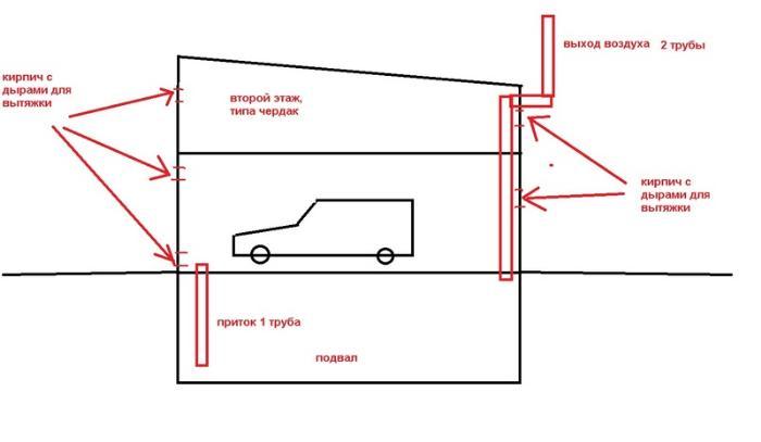 схема вентиляции в гараже своими руками