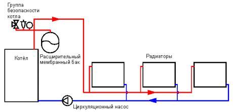 циркуляционное отопление