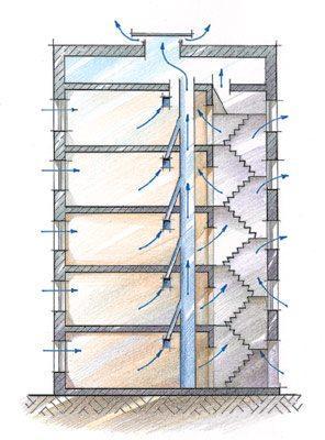 Схема вентиляции с воздушной камерой