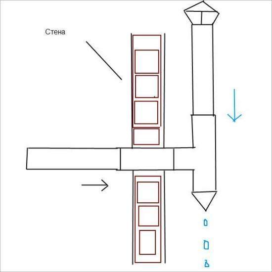 Эффективный метод с отведением конденсата