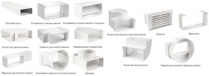 Виды элементов пластиковой вентиляции
