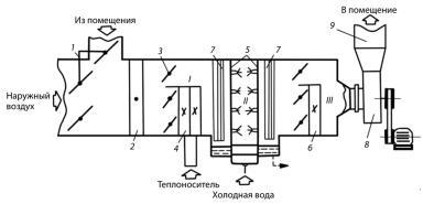 Схема кондиционера воздуха