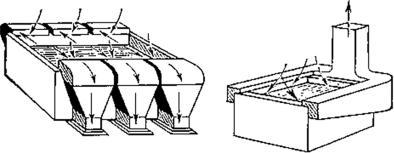 Схема отсоса воздуха от гальванических ванн