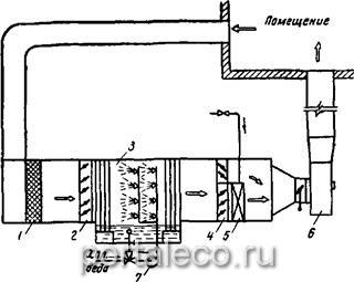 Схема рециркуляционной системы кондиционирования воздуха
