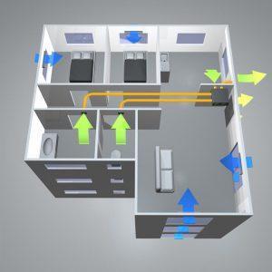 Что такое приточно-вытяжная вентиляция с естественным побуждением?