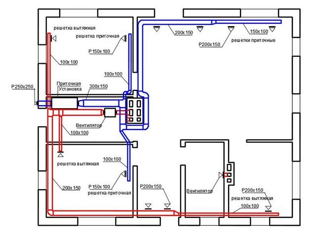 Сеть воздуховодов в частном доме.