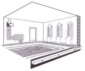 Схема вентиляции бассейна №1