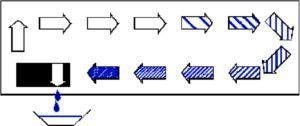 Схема конденсации влаги