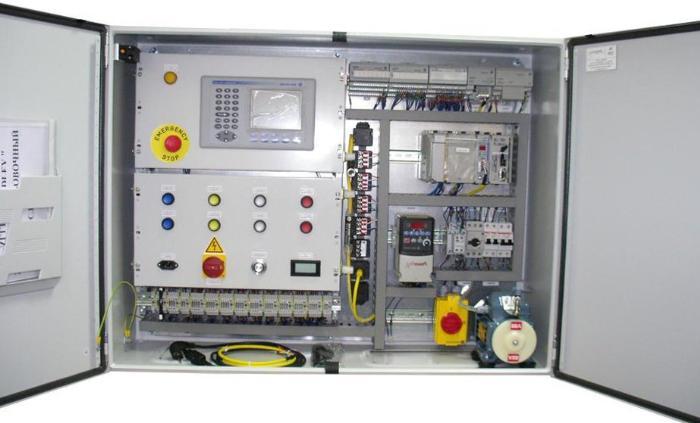 Шкаф автоматики приточно вытяжная система