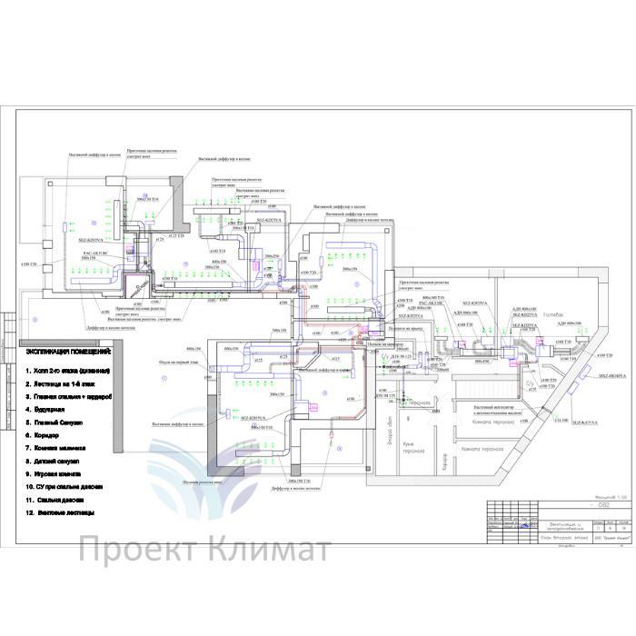 Проект вентиляции увлажнения и канального кондиционирования загородного дома