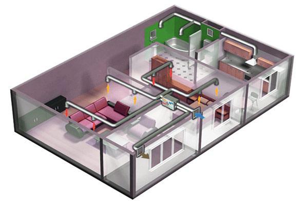 Приточно-вытяжная вентиляция помещения